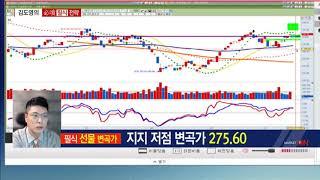 [필식테마] 환절기 건강기능식품 확대 수혜주 4선 공개…