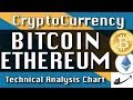 BITCOIN : ETHEREUM Aug-10 Update CryptoCurrency Technical Analysis Chart