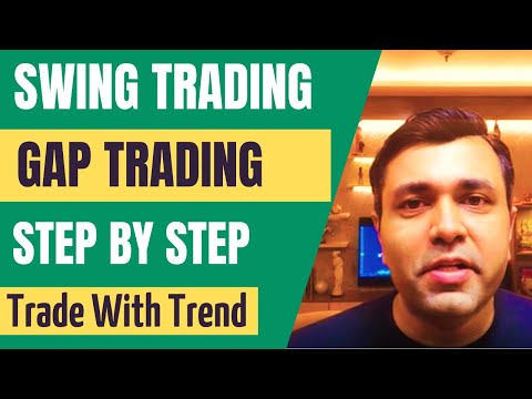 Swing Trading Strategies – Gap Trading Strategy With RSI Indicator