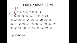 윤슬처럼T 수학-소수와 합성수