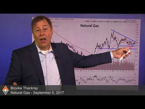 September 5, 2017 - Natural Gas starting its seasonal period...