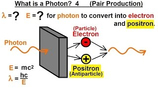 Particle Physics (20 of 41) What is a Photon? 4. Pair Production