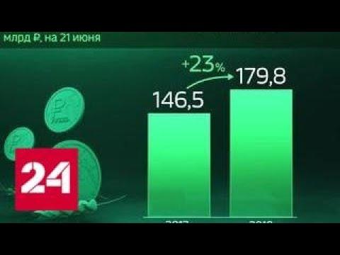Россия в цифрах. Кредитование сезонных работ – Россия 24
