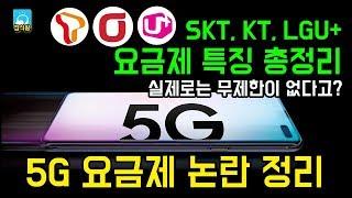 5G 요금제 논란과 통신3사 요금제 특징 총정리  [잡식왕]