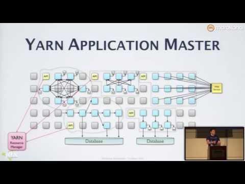 Yarn Hadoop Beyond Mapreduce