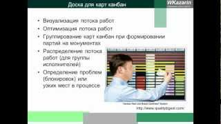 видео Визуальный менеджмент — Азбука бережливого производства