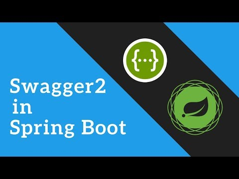 REST API Documentation using Swagger2 in Spring Boot | Tech