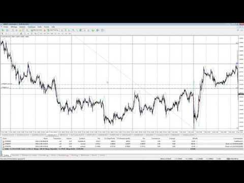 Forex Trading live du 08/12/2016 - Robots de Trading VS Mario Draghi