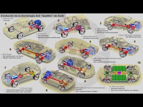 Historia de la transmisión Quattro (1/12)