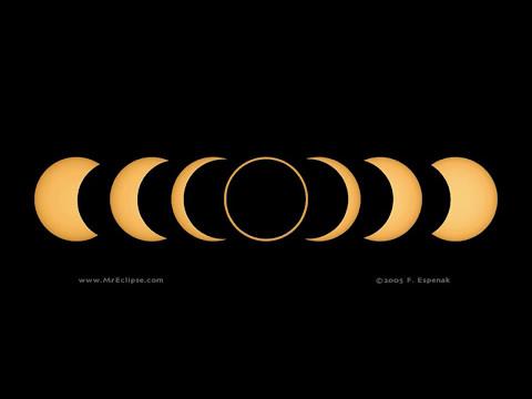 Lincoln Nebraska Solar Eclipse Trailer