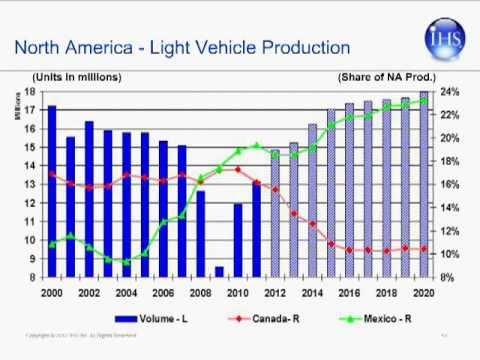 IHS Webcast: Commodities Through 2013 (Nov 16, 2012)