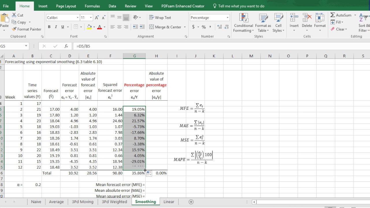 Exponential Smoothing Excel Example