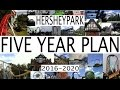 Hersheypark 5 Year Plan 2016 - 2020 Future Attractions