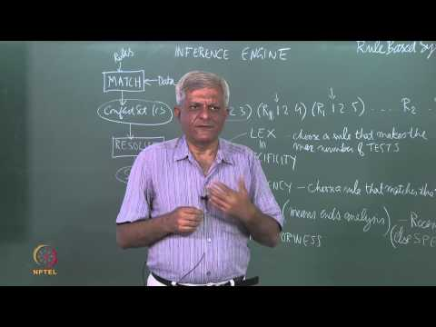 Mod-01 Lec-31 Inference Engines