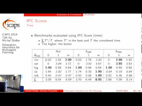 """ICAPS 2014: Michal Štolba on """"Relaxation Heuristics for Multiagent Planning"""""""