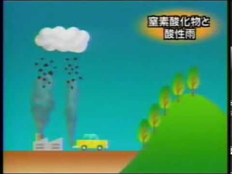 041022化学・窒素酸化物は酸性雨の原因に