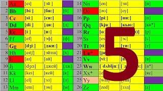 АНГЛИЙСКИЙ ЯЗЫК ЧТЕНИЕ ДО АВТОМАТИЗМА УРОК 5 УРОКИ АНГЛИЙСКОГО ЯЗЫКА