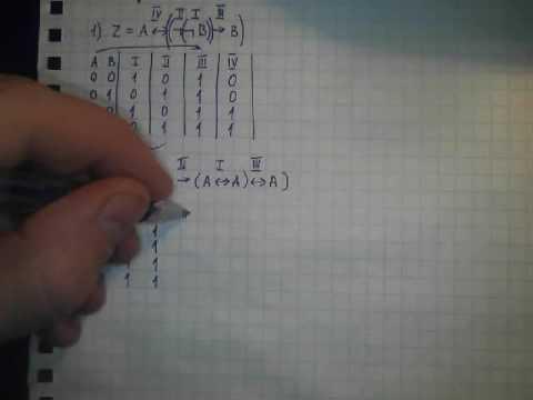алгебра логики   таблицы истинности