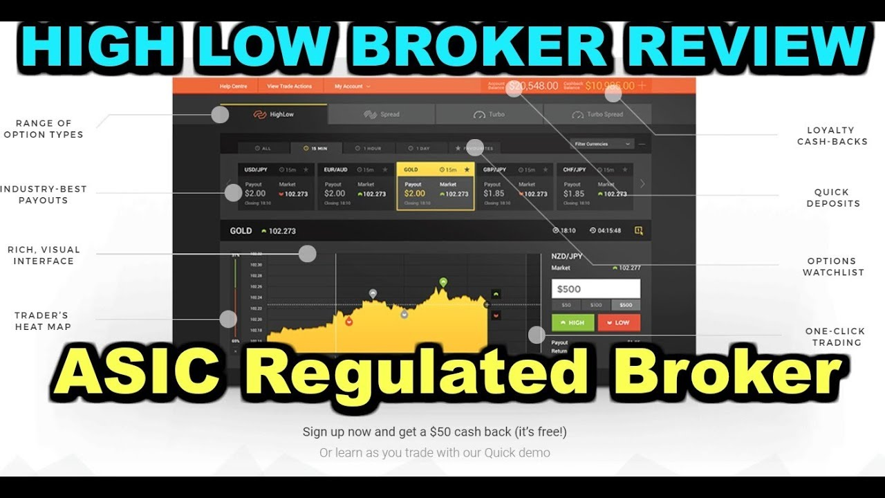 Asic regulated binary options brokers
