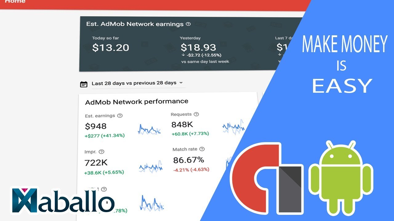 Make Money From Admob Android Application Is Easy