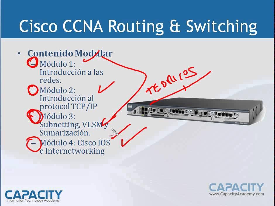 Curso Cisco Ccna Routing Switching Introducción Al Curso De Cisco Ccna Capacity 2 3