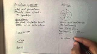 Periodiska systemet och atomen