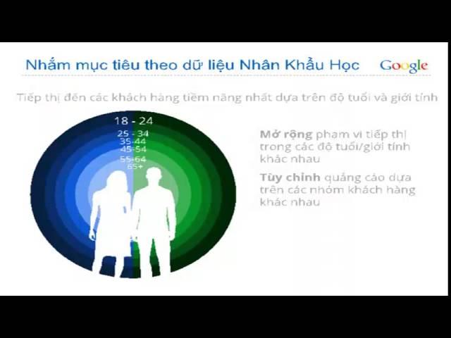 [nhatanhtuan] Thủ thuật chạy quảng cáo Google, Google Adwords – Toa dam – Toi uu Quang cao mang hien thi