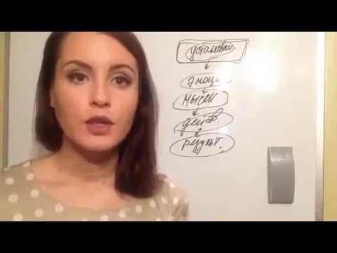 Видео о том как работает методика по достижению результатов Мастер Кит