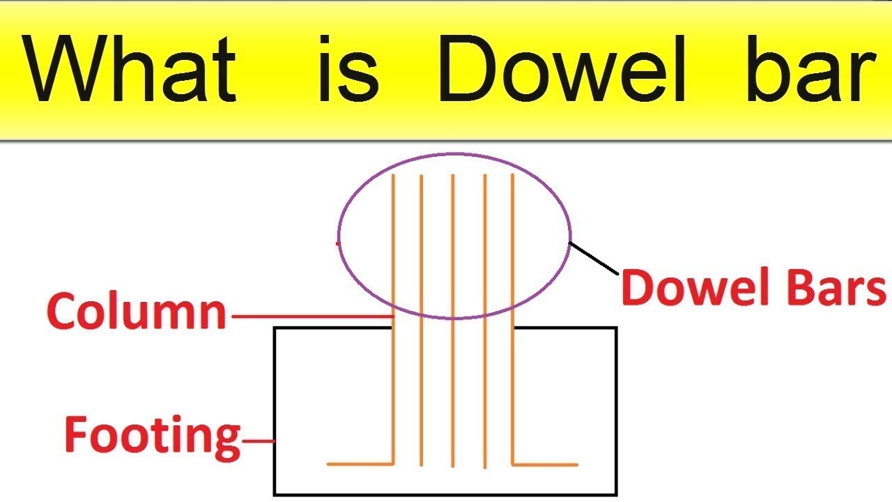 What Is Dowel Bar Youtube