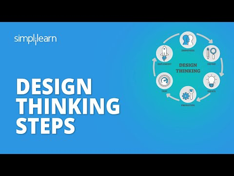 Design Thinking Steps: Everything You Need to Know
