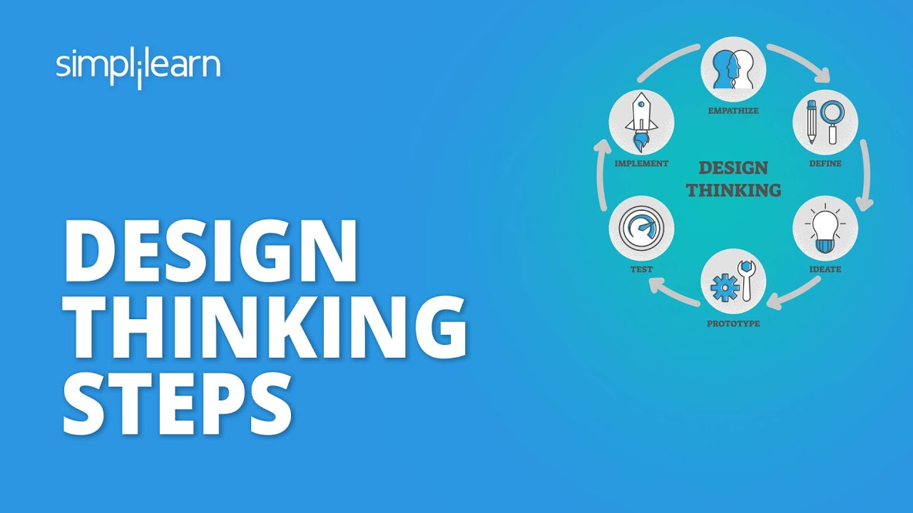 Design Thinking Steps | Design Thinking Steps With Example | Design Thinking Course