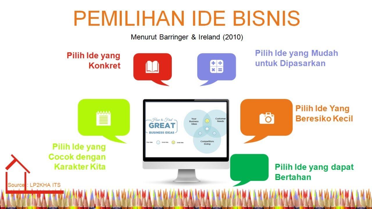 Pilih Ide Bisnis Kita, Yuk! | Kuliah Online Kelas Karyawan ...