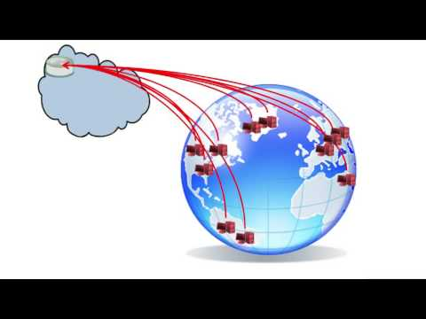 Distributed Denial-of-Service (DDoS) Mitigation Demonstration