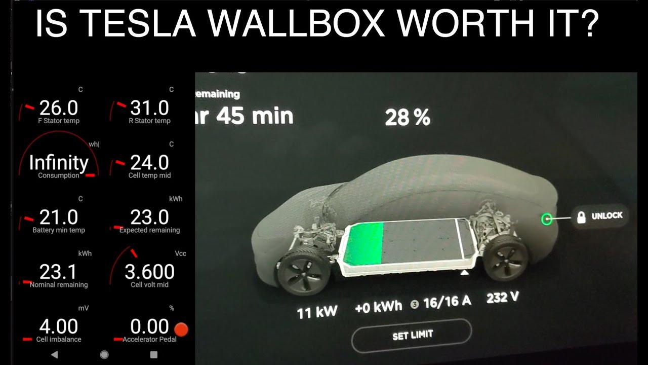 Tesla Model 3 - Charge Loss 11kW Wallbox - Is it worth it ...