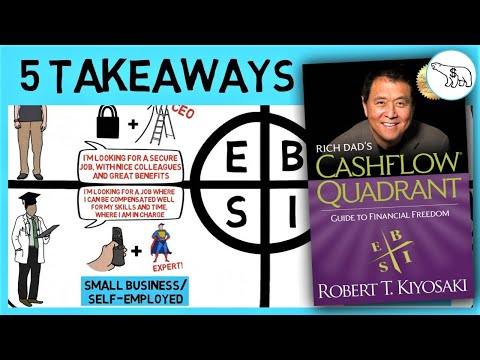 CASHFLOW QUADRANT BY ROBERT KIYOSAKI YouTube