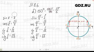 № 8.6- Алгебра 10-11 класс Мордкович