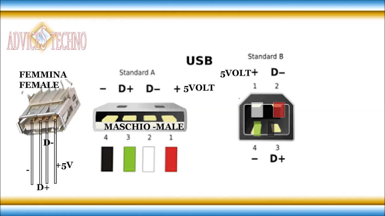 USB ELECTRICAL DIAGRAM SCHEMA ELETTRICO USB  YouTube