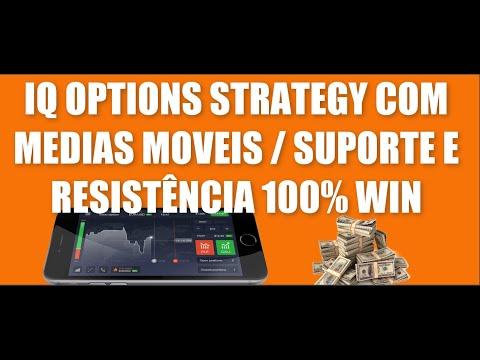 IQ OPTIONS STRATEGY COM MEDIAS MOVEIS E SUPORTE E RESISTENCIA 100% WIN