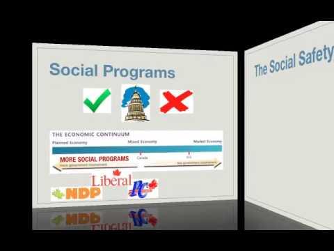 Social Programs & Taxation Video