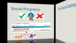 Social Programs & Taxation Video(An introductory video on social programs & taxation for Alberta Education's program of studies for grade 9 social studies. This video defines the terms