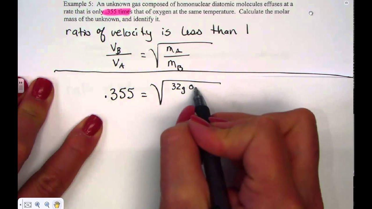 Grahams Law Of Diffusion Youtube