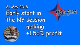 EARLY START AND 1.56% UP - How to trade forex 21 May 2018