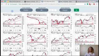 Рынок за неделю: ждать ли продолжения коррекции?