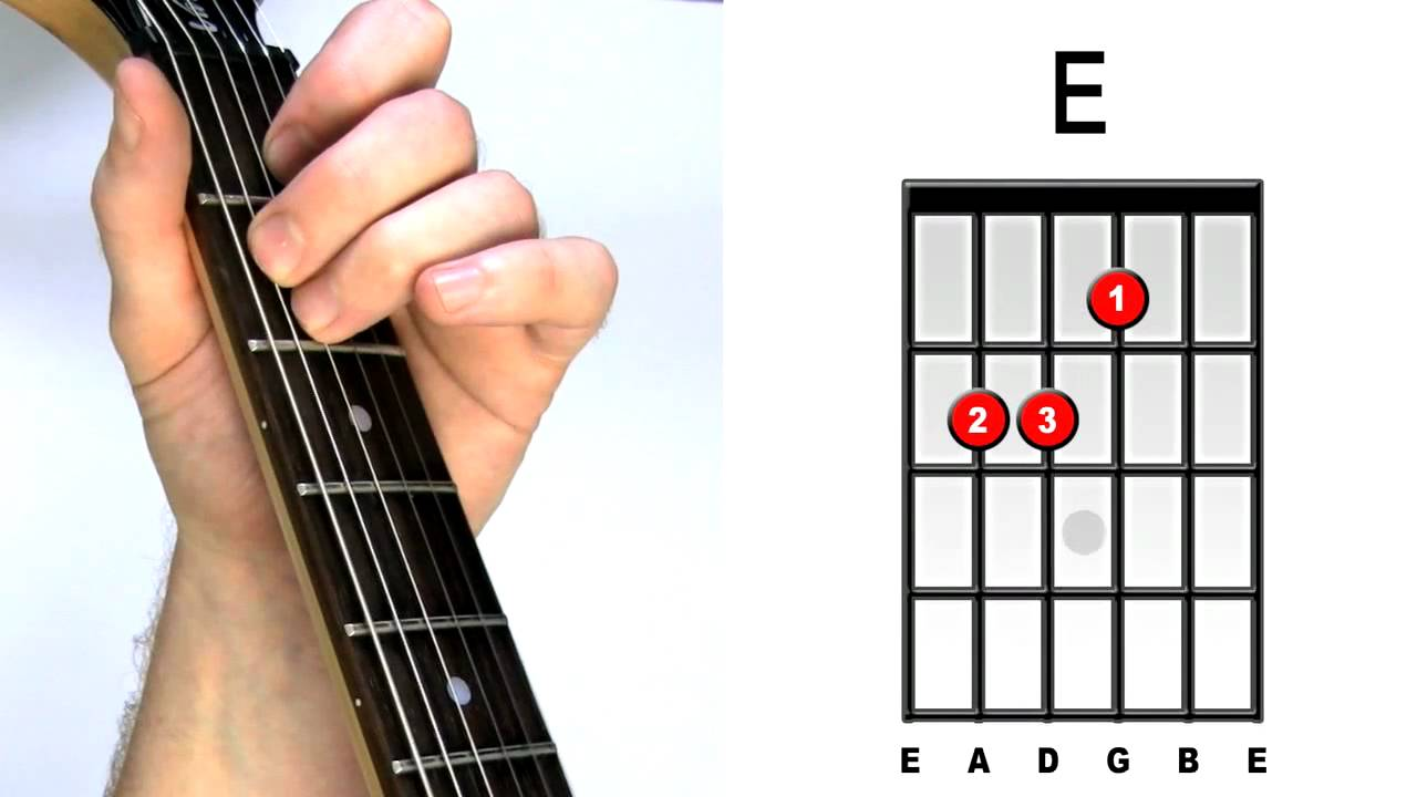how to play e major guitar chords for acoustic electric youtube. Black Bedroom Furniture Sets. Home Design Ideas