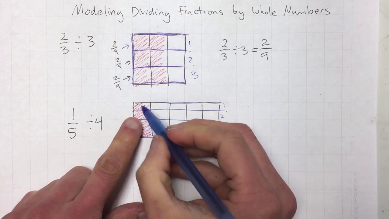 Modeling Dividing Fractions by Whole Numbers - YouTubeYouTube