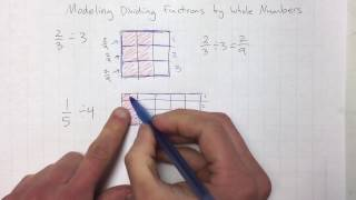 Modeling Dividing Fractions by Whole Numbers