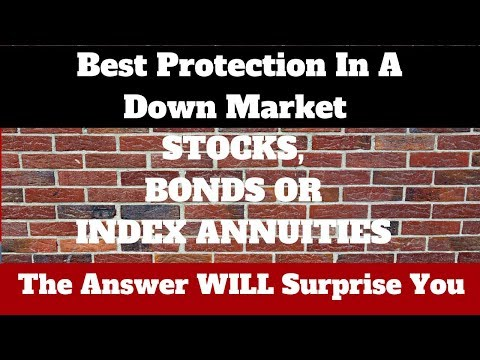 S&P 500 vs. 20 Year Treasury Bond vs. Index Annuities in a Down Market