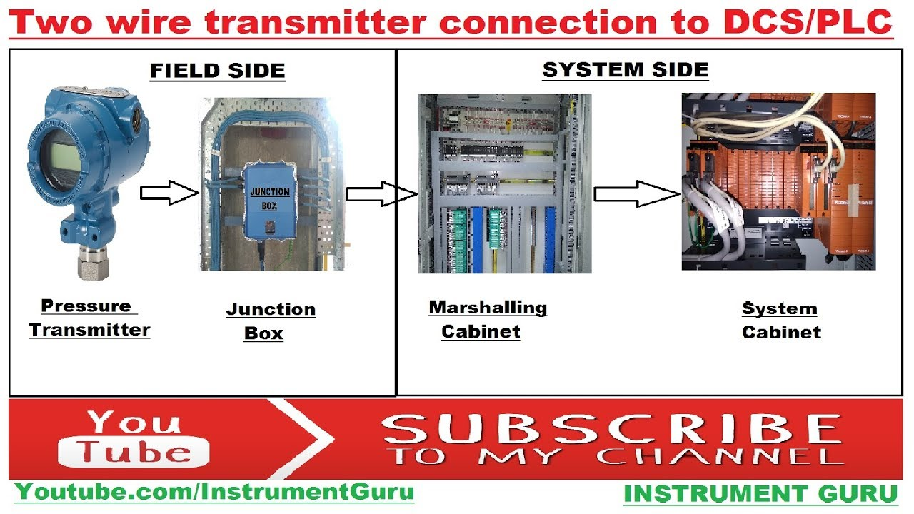 small resolution of two wire transmitter connection to dcs plc in hindi instrument guru