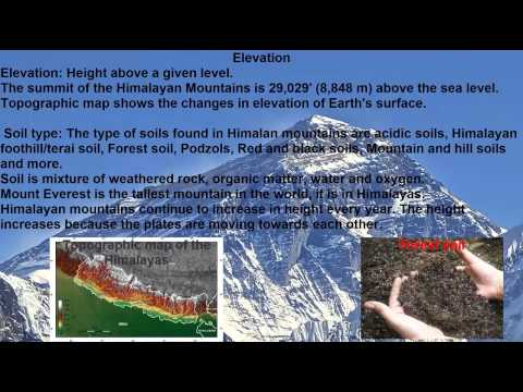 The Himalayan Mountains (Science Project)