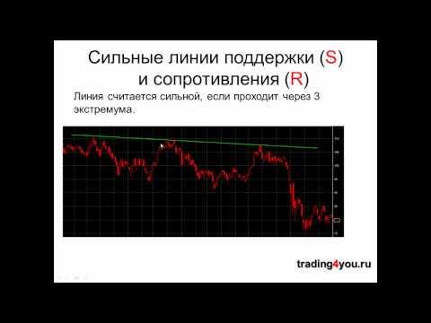 Правила управления капиталом форекс лекция стратегия от американских друзей форекс